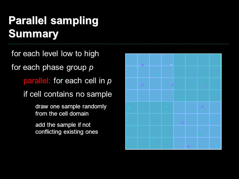 Parallel sampling Summary