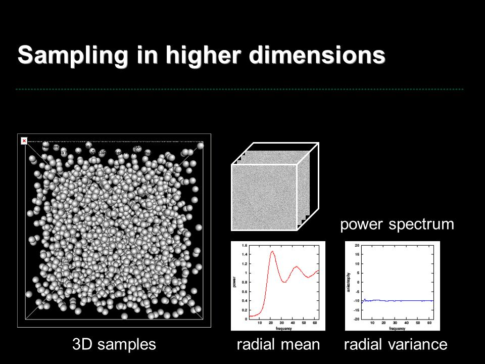 Sampling in higher dimensions