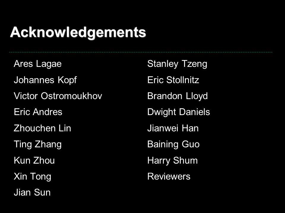 Acknowledgements Ares Lagae Johannes Kopf Victor Ostromoukhov Eric Andres Zhouchen Lin Ting Zhang Kun Zhou Xin Tong Jian Sun