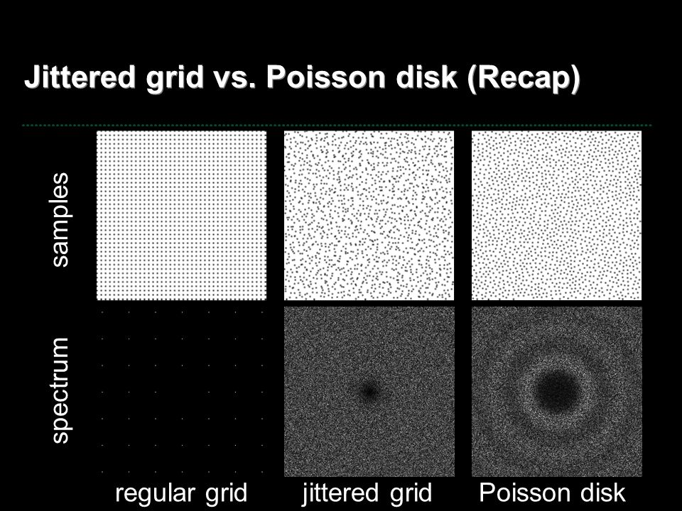 Jittered grid vs. Poisson disk (Recap)