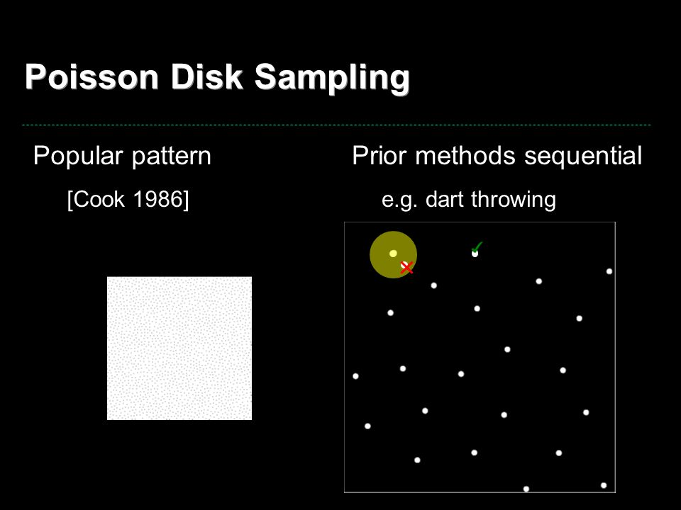 Poisson Disk Sampling Popular pattern Prior methods sequential
