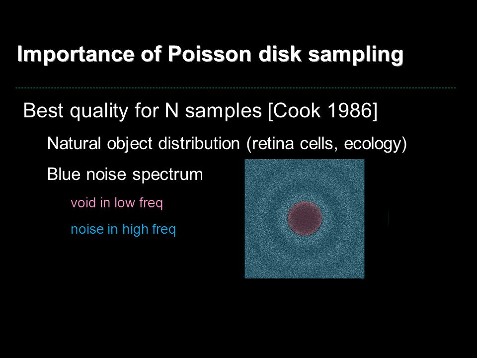 Importance of Poisson disk sampling