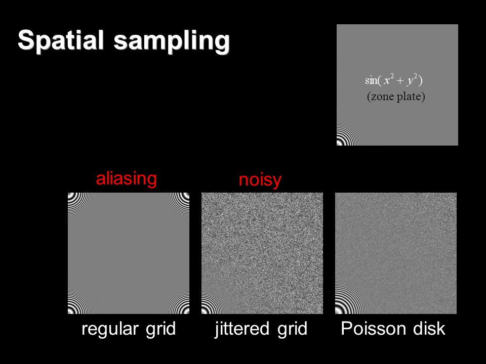 Spatial sampling aliasing noisy regular grid jittered grid