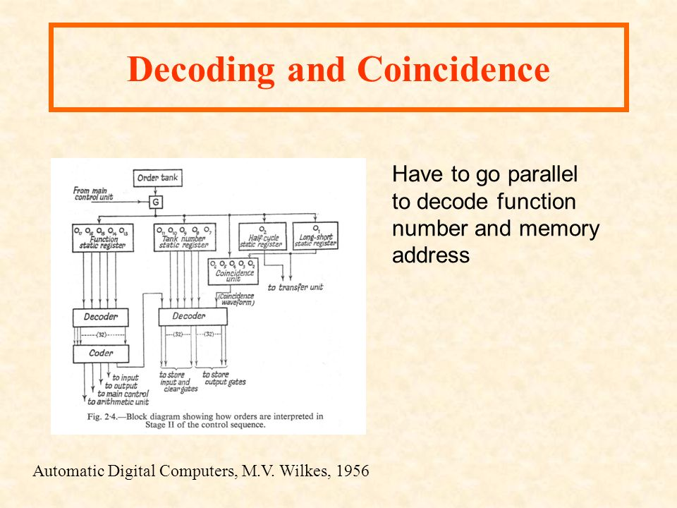 Decoding and Coincidence