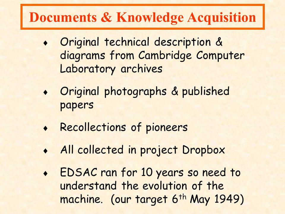 Documents & Knowledge Acquisition
