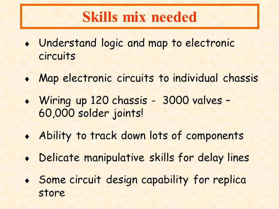 Skills mix needed Understand logic and map to electronic circuits