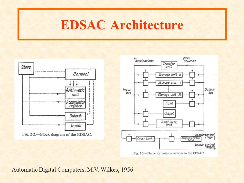 Automatic Digital Computers, M.V. Wilkes, 1956
