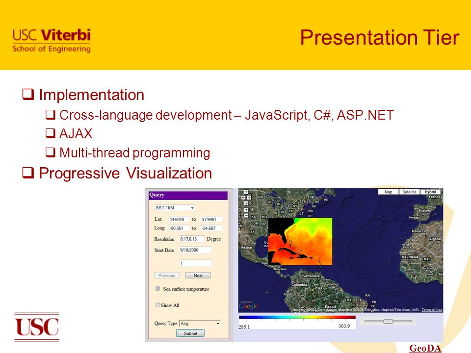 Presentation Tier Implementation Progressive Visualization