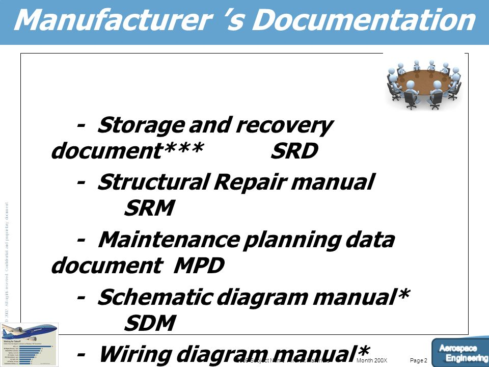 Documentation and requirement for maintenance program ppt video 4 manufacturer s documentation asfbconference2016 Image collections