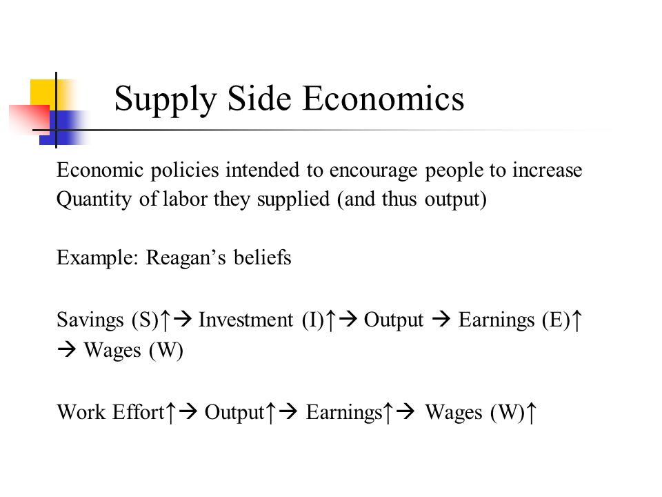supply side economics essay College essay writing service question description the essay will be about classical (supply side economics) instructions: use 3 – 5 sources, describe the key components of the theory, discuss the economic circumstances of the time in which it was created, and explain how the theory could be applied to the current economic condition of the.