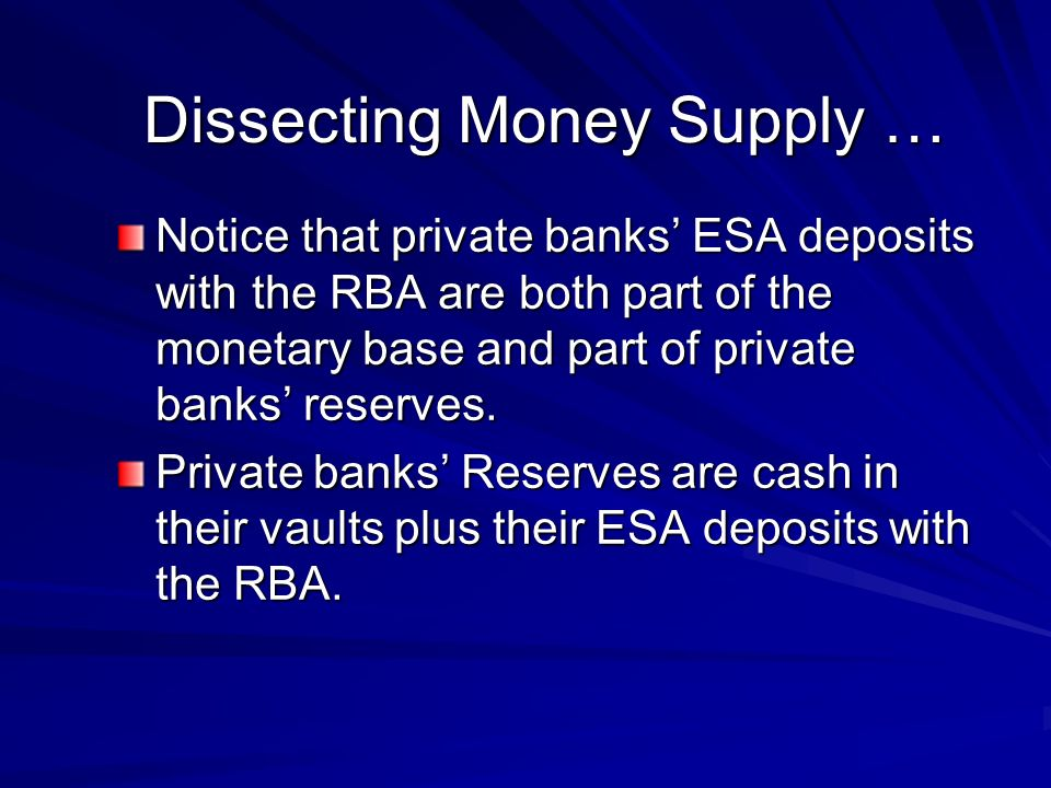 Dissecting Money Supply …
