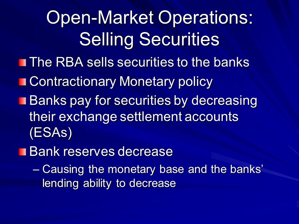 Open-Market Operations: Selling Securities