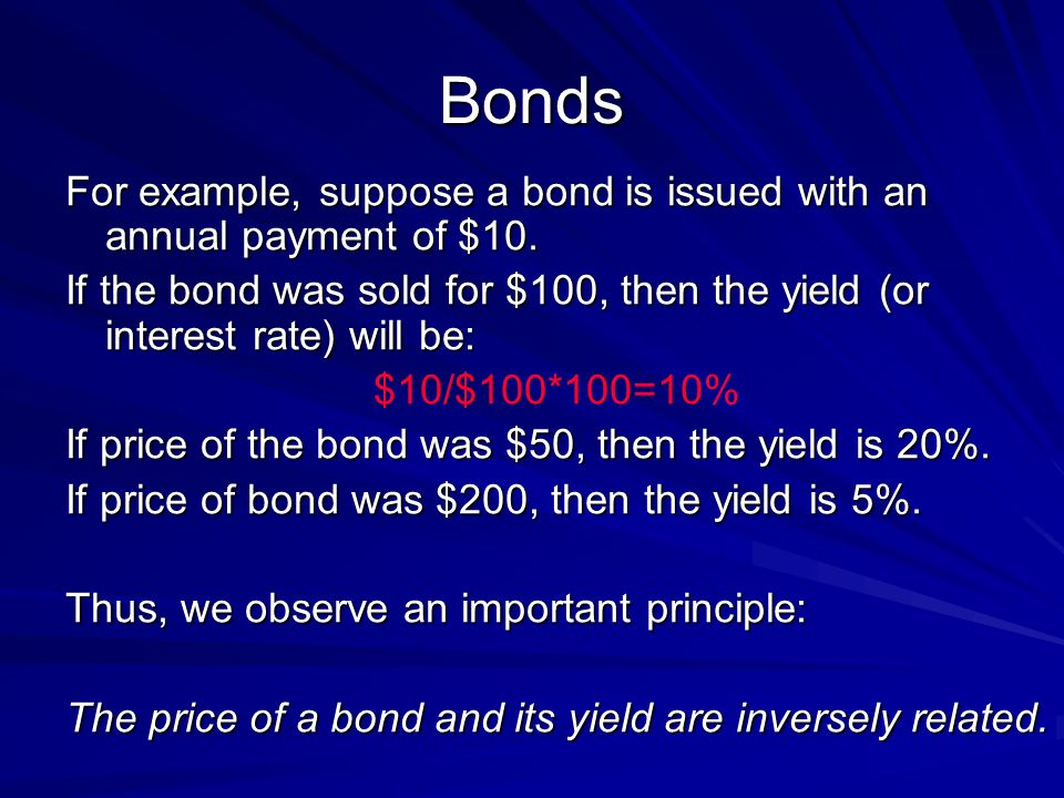 The price of a bond and its yield are inversely related.