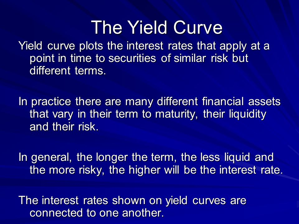 The Yield Curve Yield curve plots the interest rates that apply at a point in time to securities of similar risk but different terms.