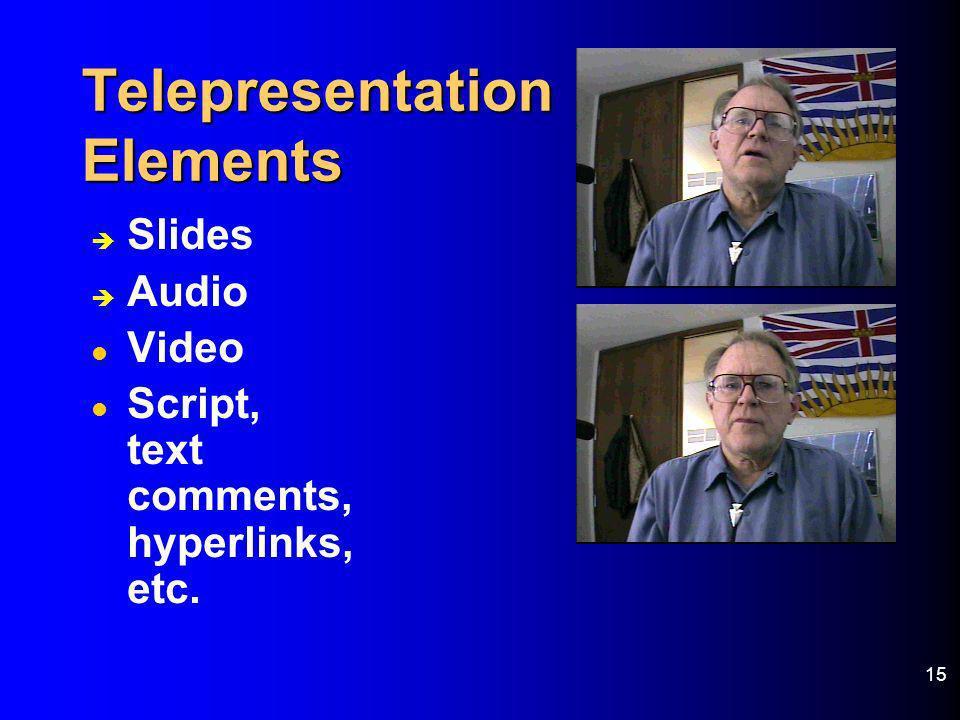 Telepresentation Elements