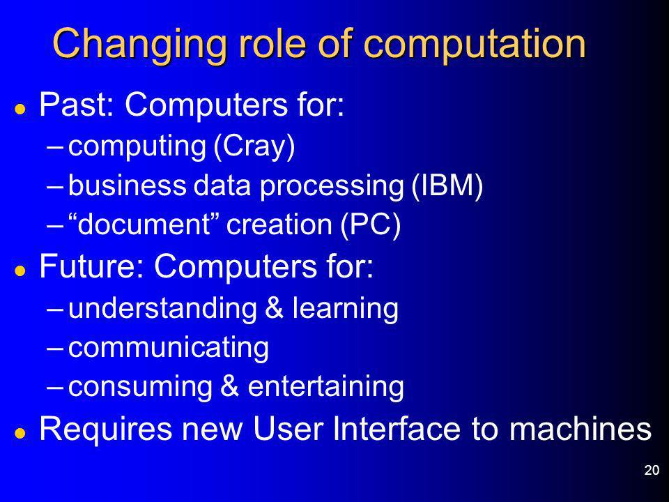 Changing role of computation