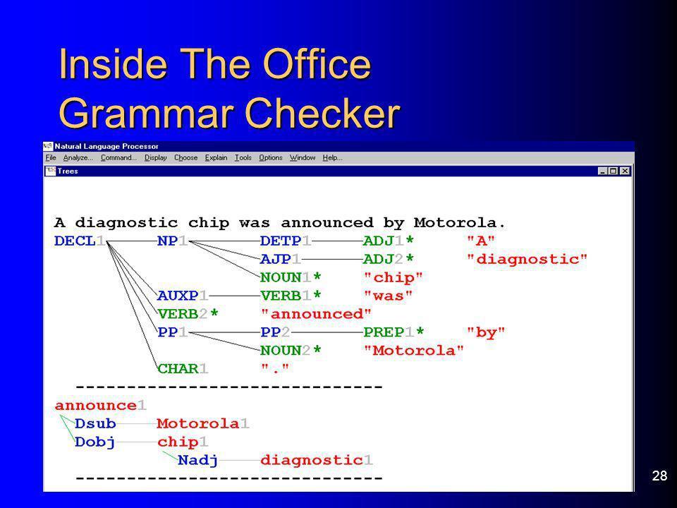 Inside The Office Grammar Checker