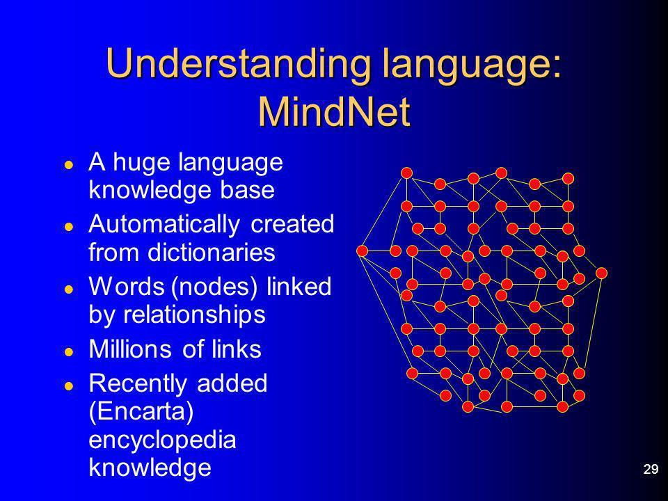 Understanding language: MindNet