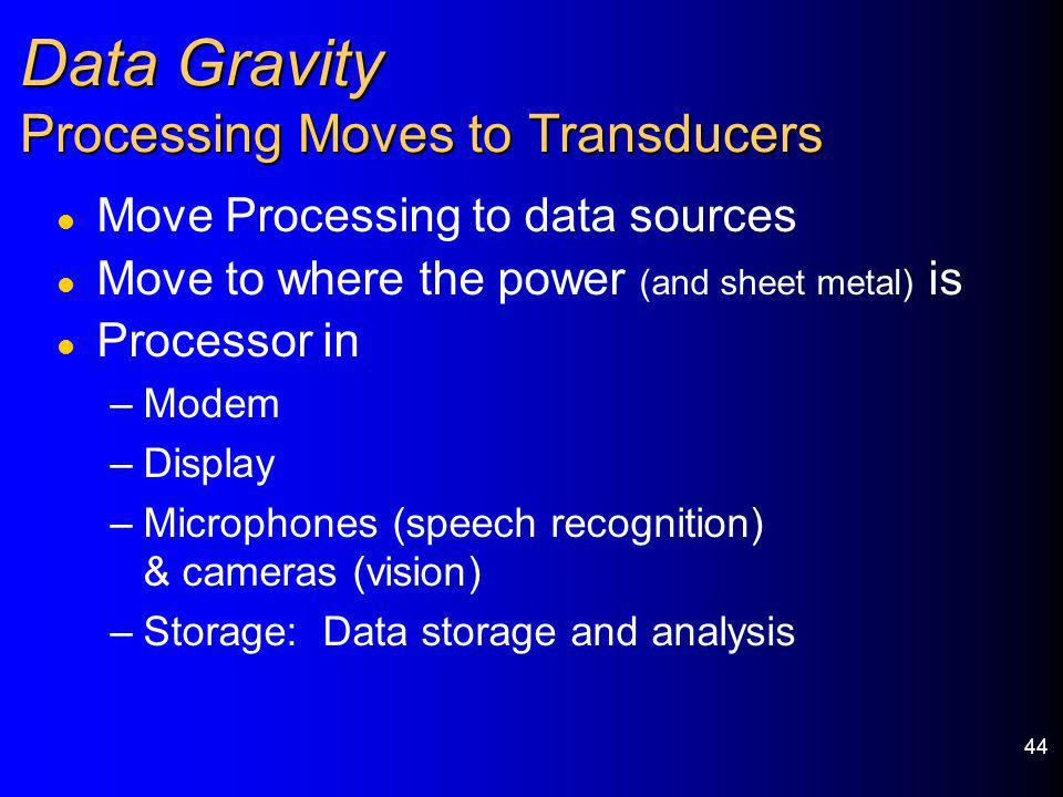Data Gravity Processing Moves to Transducers