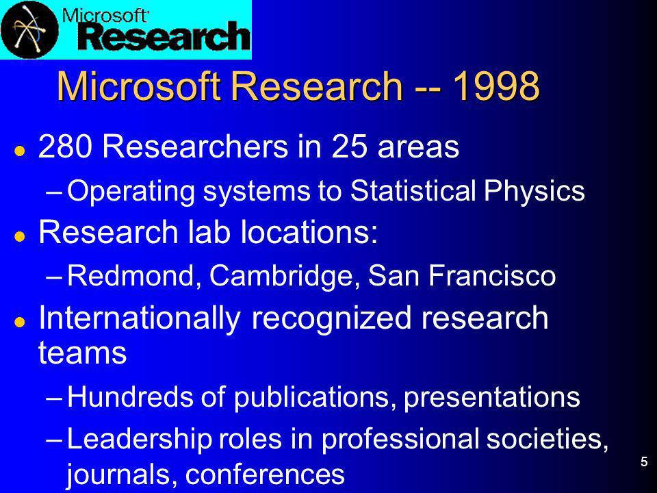 Microsoft Research -- 1998 280 Researchers in 25 areas