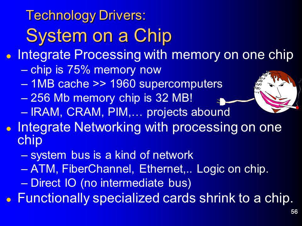 Technology Drivers: System on a Chip