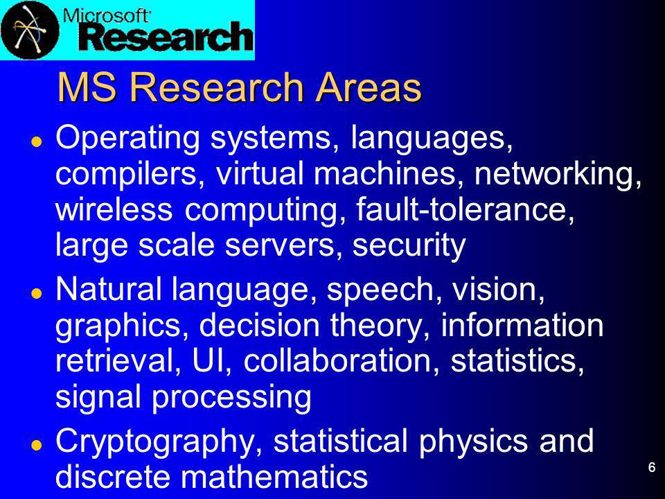 MS Research Areas