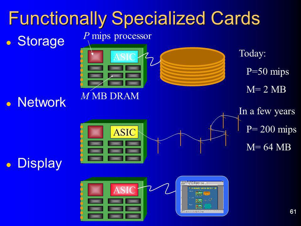 Functionally Specialized Cards