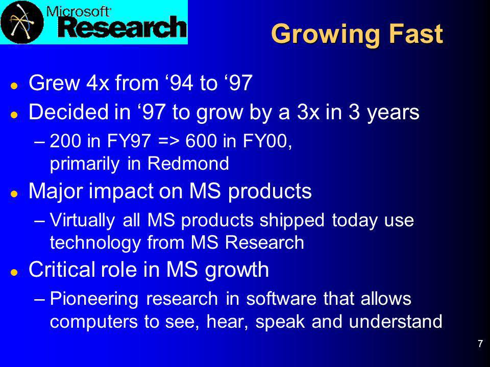 Growing Fast Grew 4x from '94 to '97