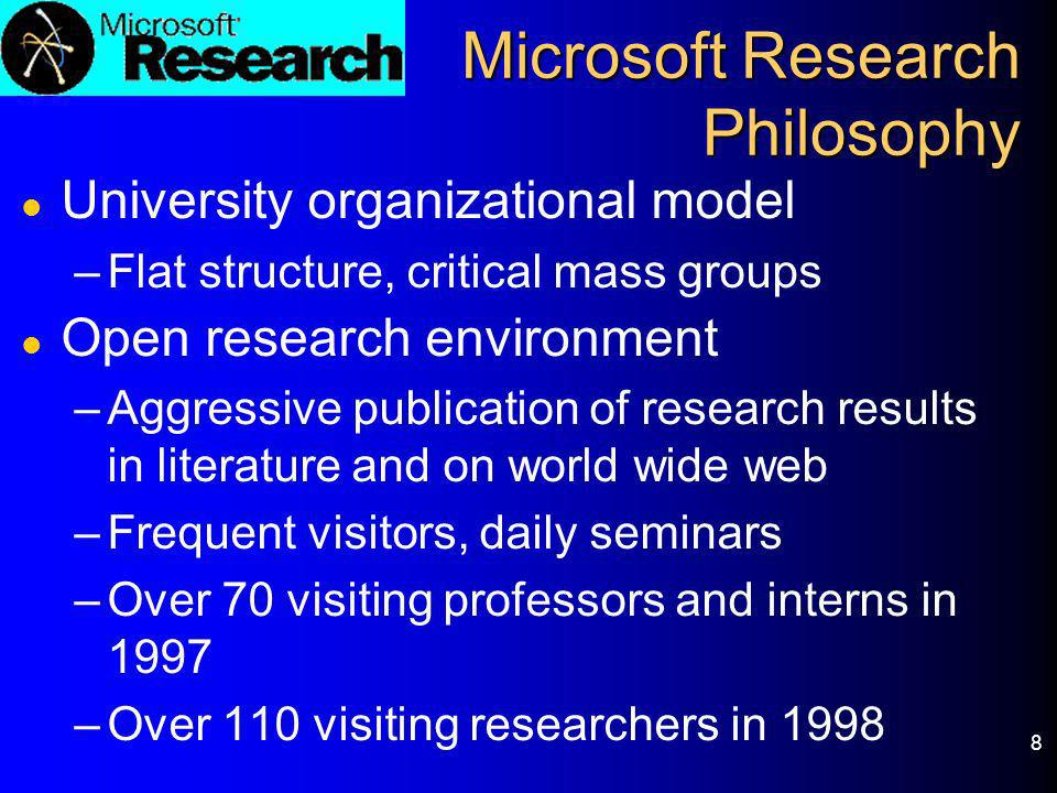 Microsoft Research Philosophy