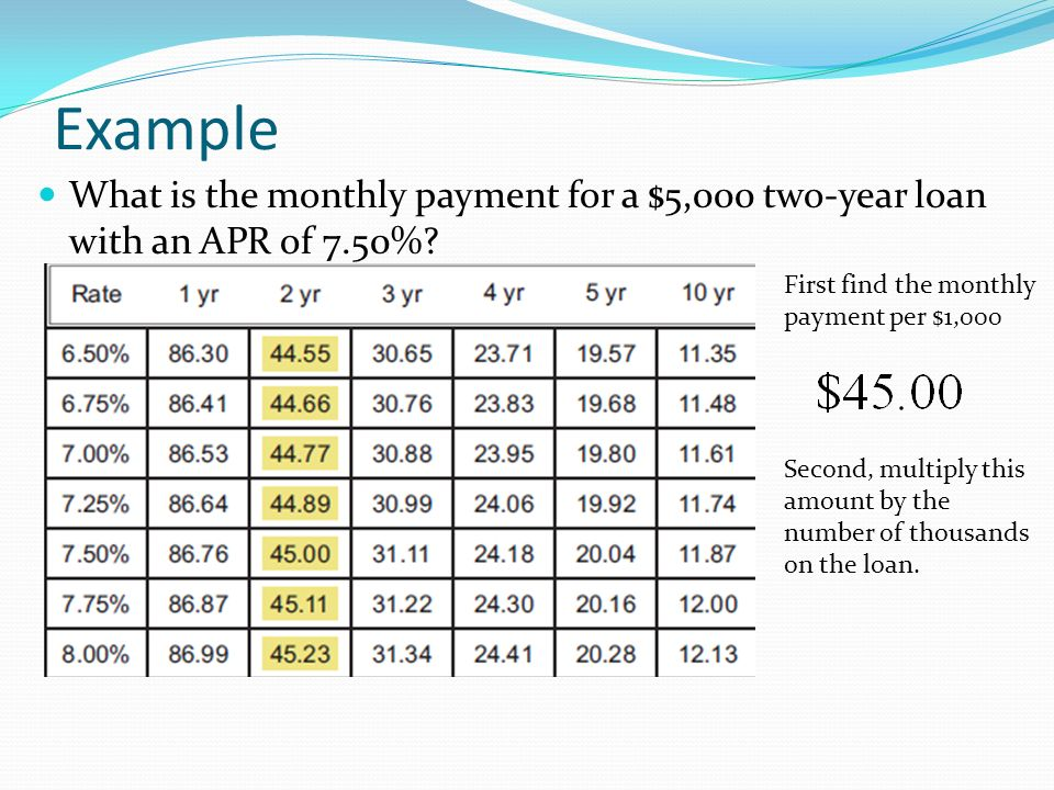how to find second balance of loan