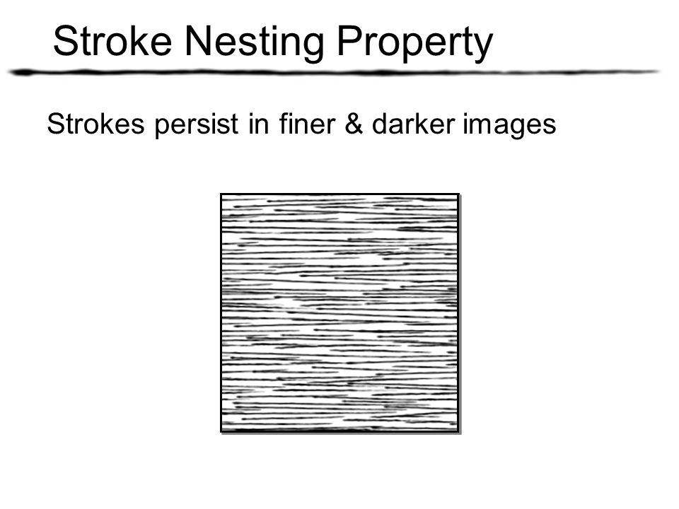 Stroke Nesting Property