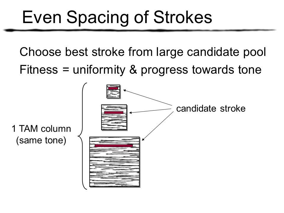 Even Spacing of Strokes