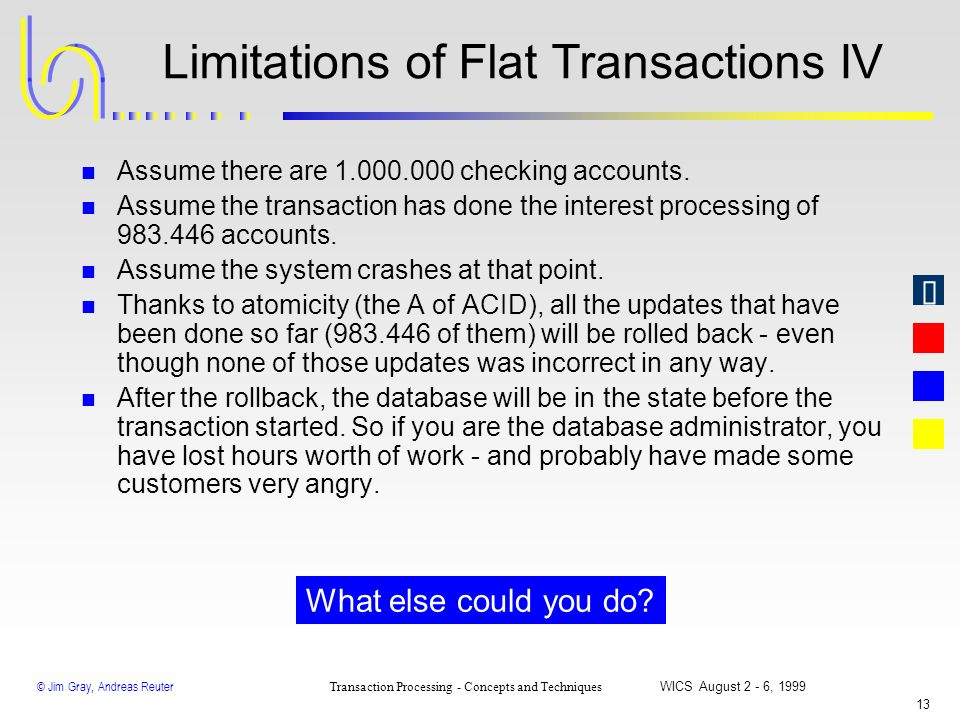 Limitations of Flat Transactions IV