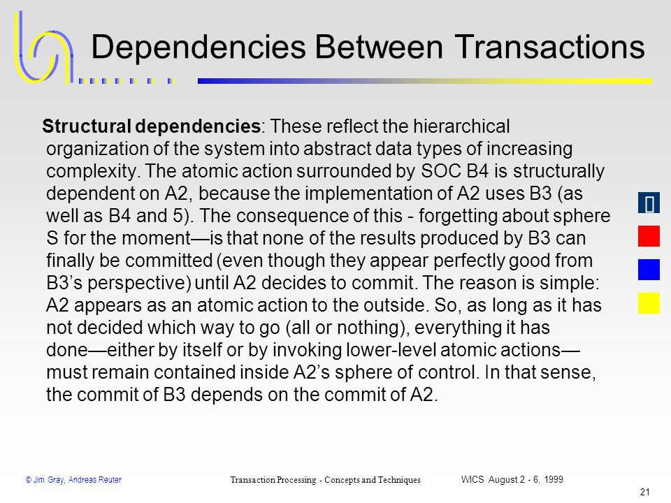Dependencies Between Transactions