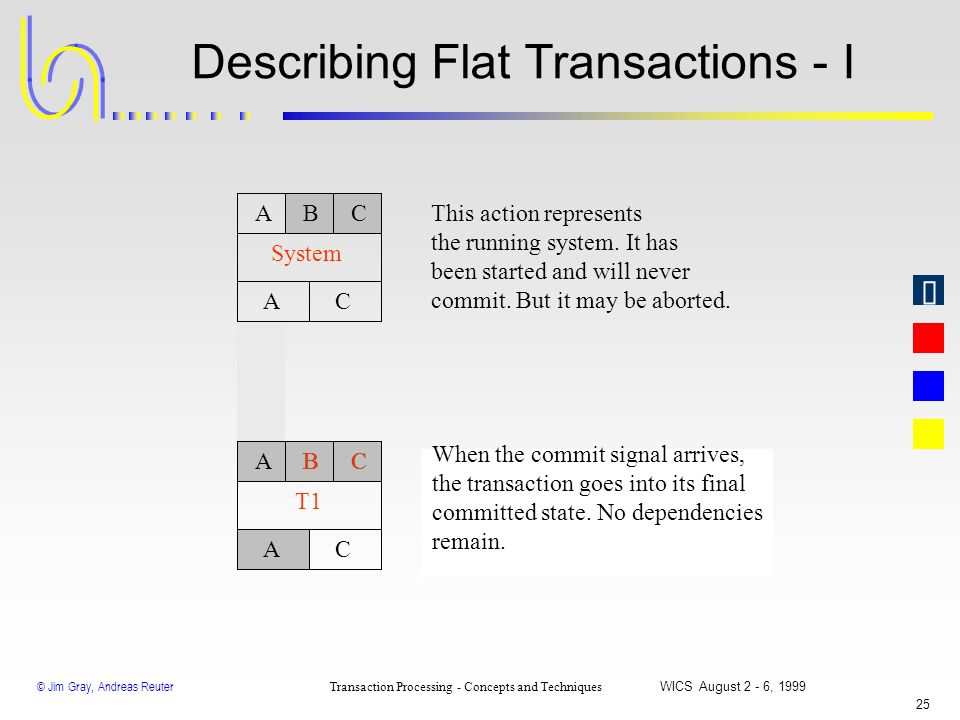 Describing Flat Transactions - I