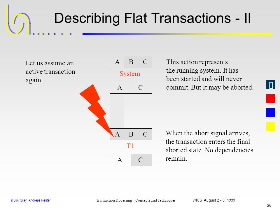 Describing Flat Transactions - II