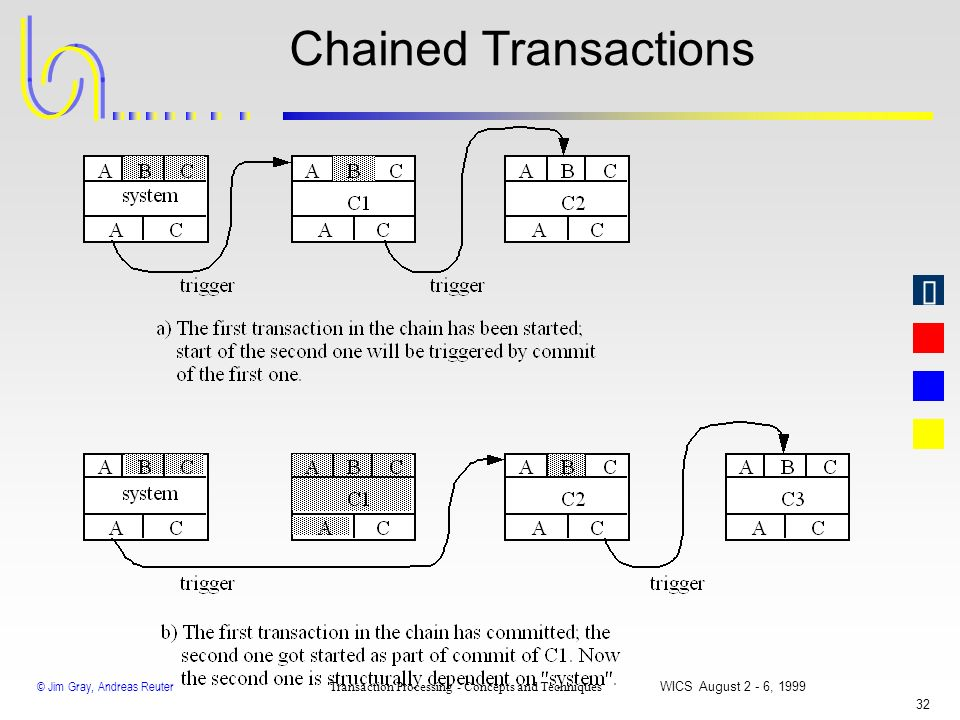 Chained Transactions