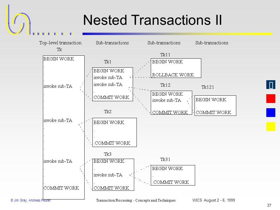 Nested Transactions II