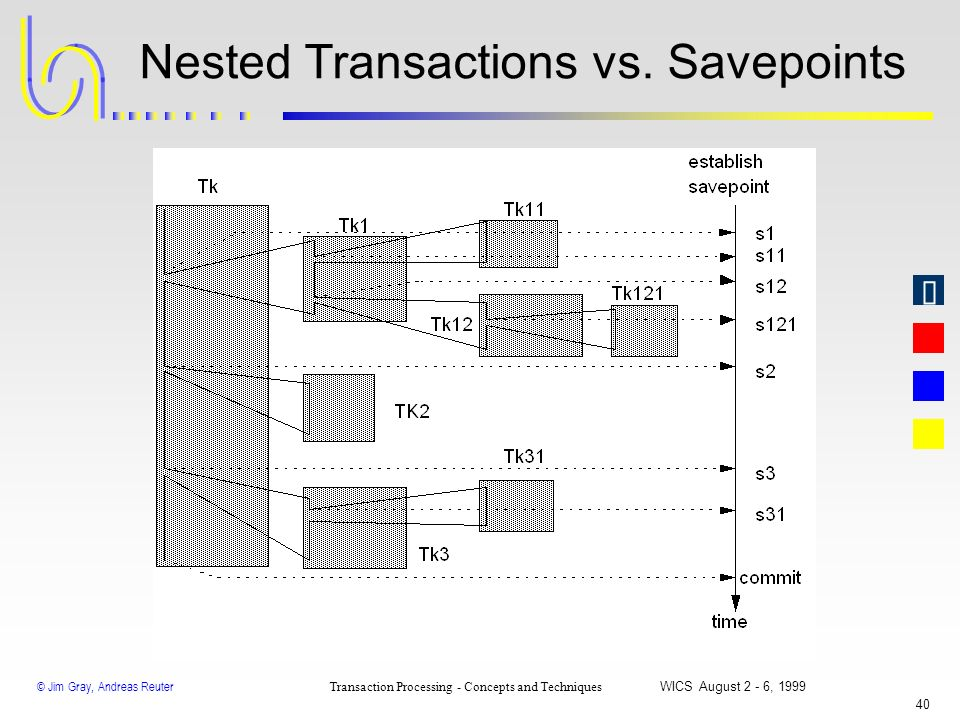 Nested Transactions vs. Savepoints