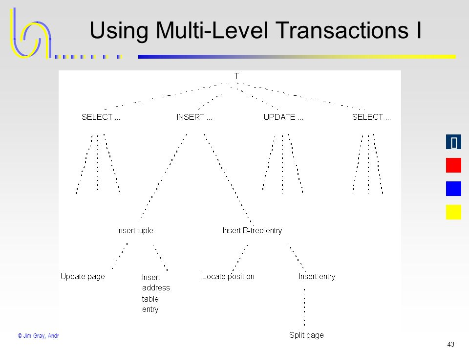 Using Multi-Level Transactions I