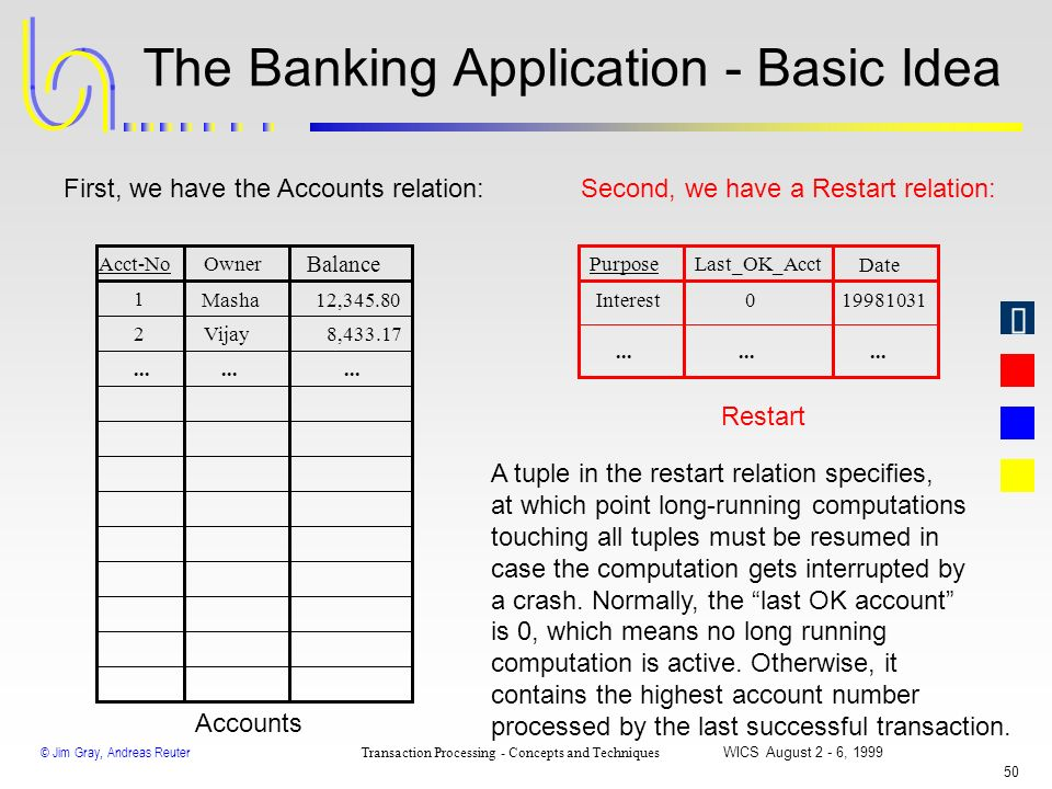 The Banking Application - Basic Idea