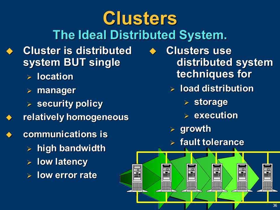 Clusters The Ideal Distributed System.