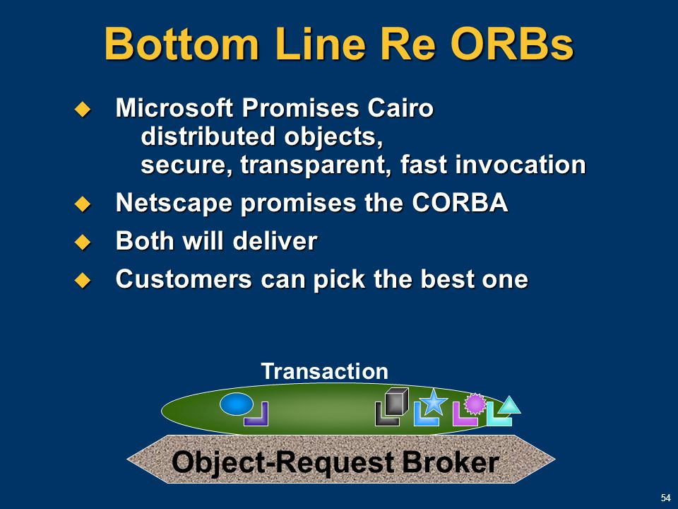Bottom Line Re ORBs Object-Request Broker