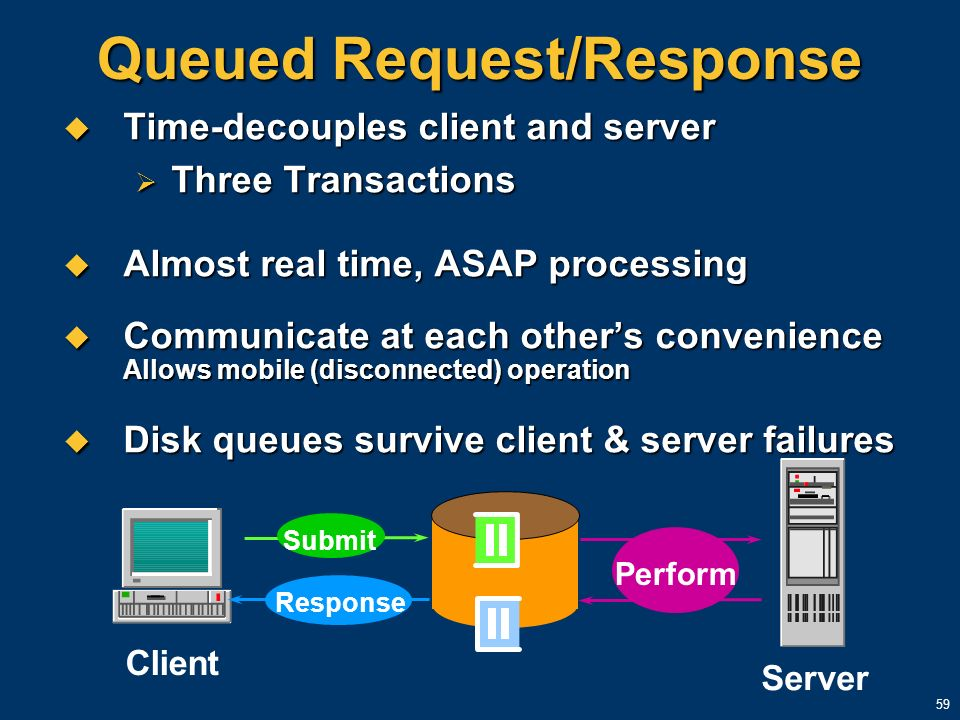 Queued Request/Response