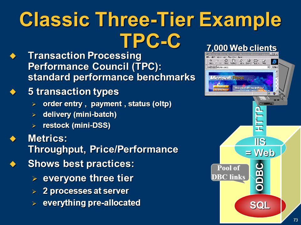 Classic Three-Tier Example TPC-C