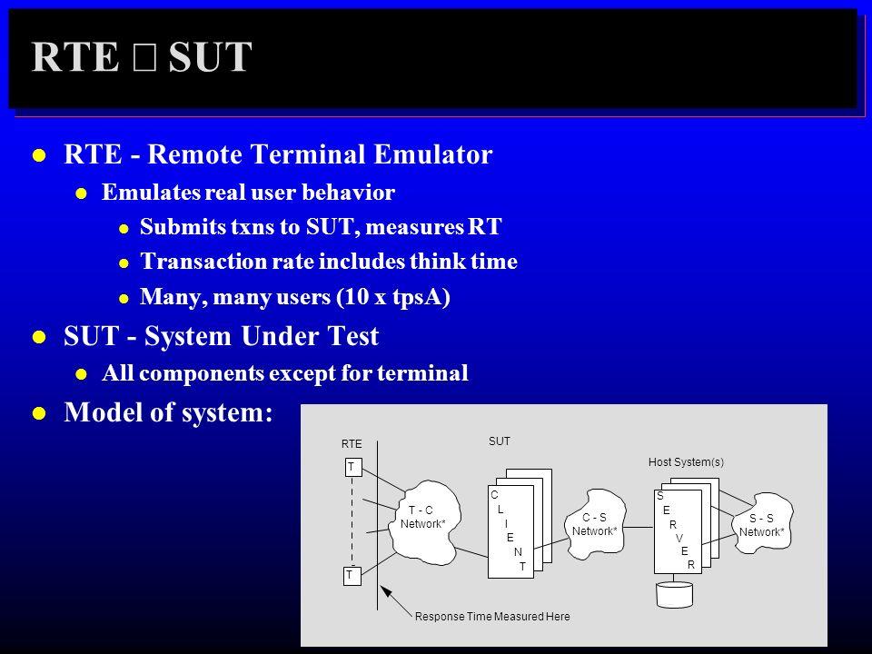 RTE Û SUT RTE - Remote Terminal Emulator SUT - System Under Test