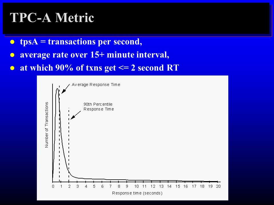 TPC-A Metric tpsA = transactions per second,