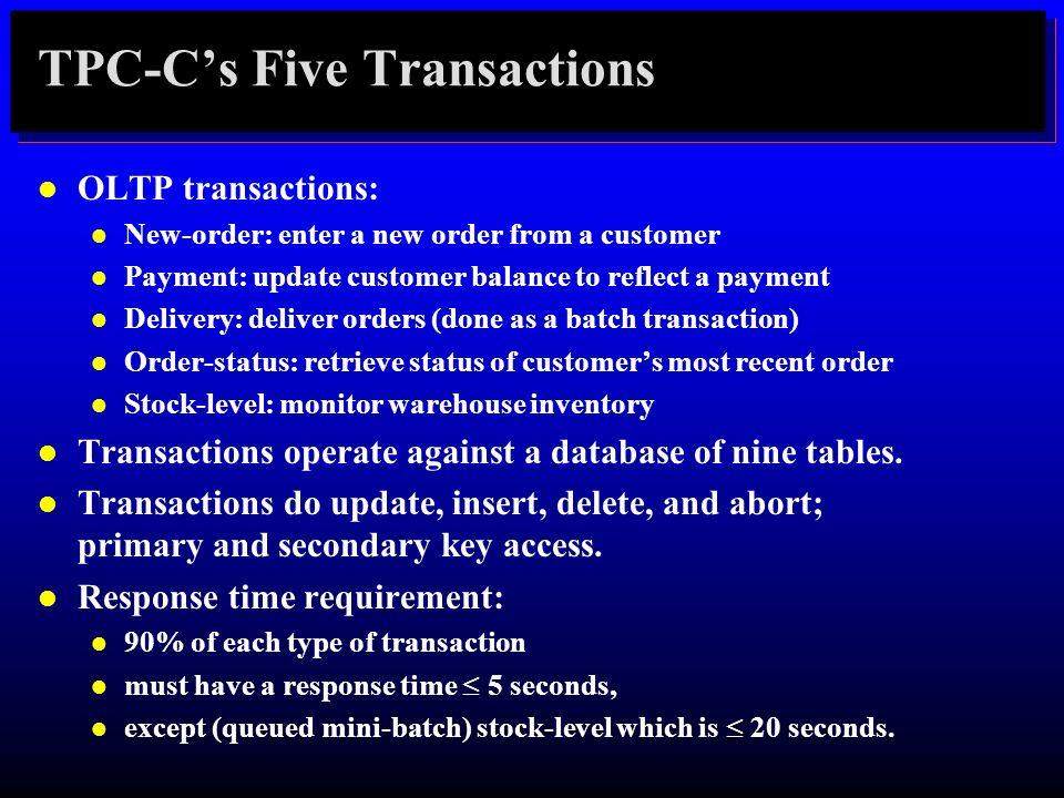 TPC-C's Five Transactions
