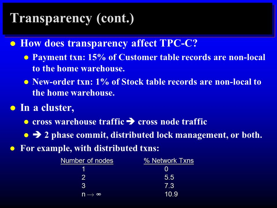 Transparency (cont.) How does transparency affect TPC-C In a cluster,