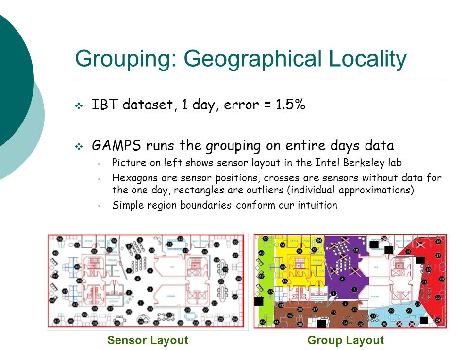 Grouping: Geographical Locality